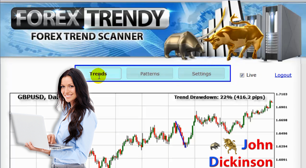 best trading forex
